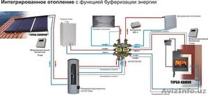 Прибыльная технология производства - Изображение #2, Объявление #1025089
